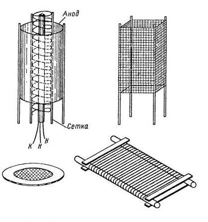 Конструкции сеток в триоде