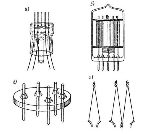 Крепление электродов и их
