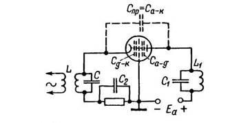 Схема усилительного каскада с общей сеткой