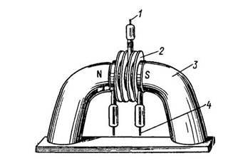 Магнетрон с внешней магнитной системой 1 — вывод СВЧ; 2 —радиатор; 3 — магнит; 4 — вывод подогревателя