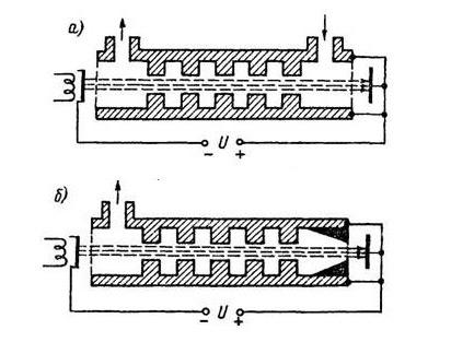 (а) и генераторной (б) ЛОВ
