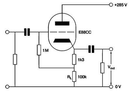 Рис. 3.23 Напряжение смещения в цепи катода в катодном повторителе.