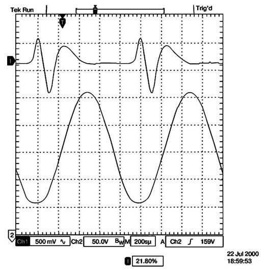 Верхняя кривая: характерная форма сигнала искажения, вызванного   сеточным током. Нижняя кривая: мягкая отсечка (уплощение снизу), вызванная сеточным током