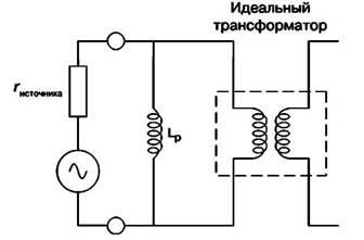 Эквивалентная НЧ схема замещения трансформатора, учитывающая  индуктивность первичной обмотки