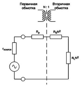 Эквивалентная схема замещения трансформатора для средних  частот, учитывающая сопротивления обмоток