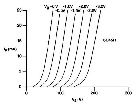 Как правильно читать электрическую Теперь электрическую схему принципиальную схему электрическую схему как Как...